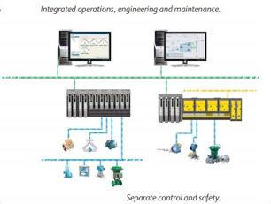 Delta v process systems solutions for Delta v architecture